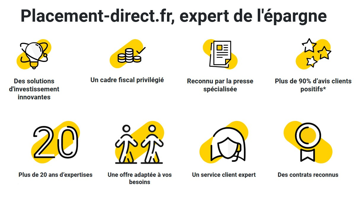 Avis et guide du PER et assurance vie Placement Direct